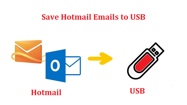 save hotmail emails to usb