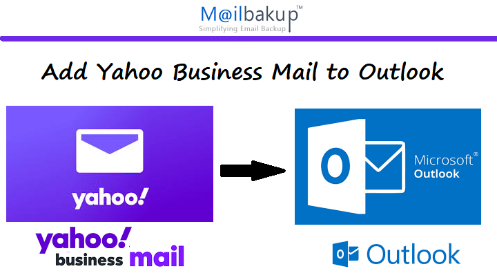 add-yahoo-business-mail-to-outlook