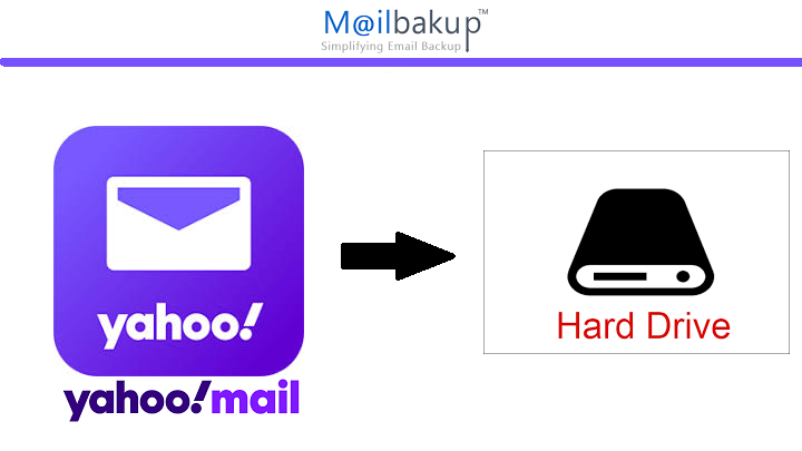 archive Yahoo Mail to Hard Drive